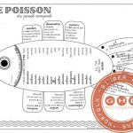 le poisson du passe compose1 web